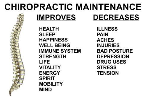 chiropractic health maintenance